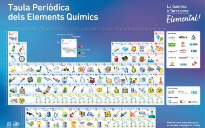 La URV y el ICIQ lanzan un álbum de cromos de la tabla periódica de los elementos químicos